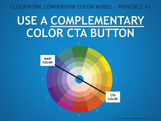 Clockwork Conversion Color Model Principle #1: Use a Complementary Color Call-to-Action (CTA) Button