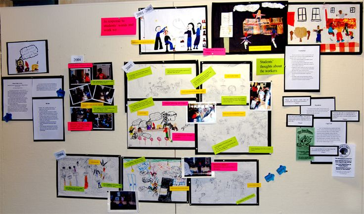 Documentation Examples  Examples of documentation to aid teachers' own reflections from the Making Learning Visible Website