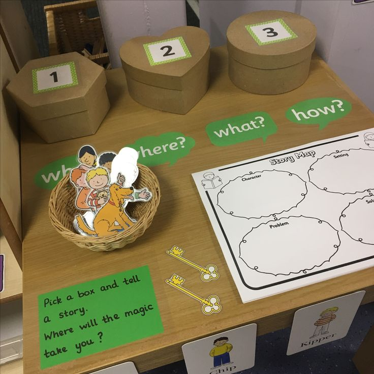 Writing table - creative writing - story boxes