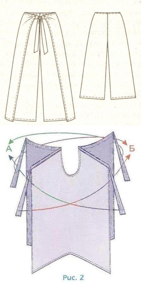 costura #moldes | costuras | Pinterest | Costura, Pantalones y Ropa