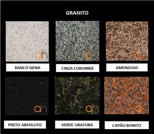 Tipos de marmoles y granitos good tipos de granito with for Tipos de granito negro