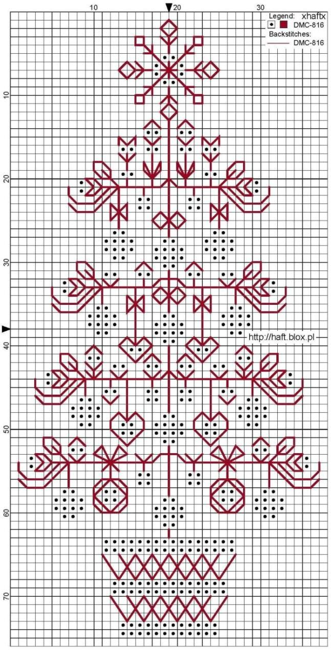 its a site in Polish and it has such a pretty free pattern; beautifully finished as a bookmark, but would make a lovely ornament