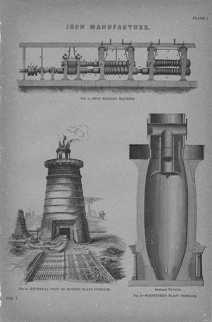 Blast Furnaces - National Encyclopedia 1884    The Modern Blast Furnace. Steel engraving from The National Encyclopedia 1884 - A Dictionary of Universal Knowledge.