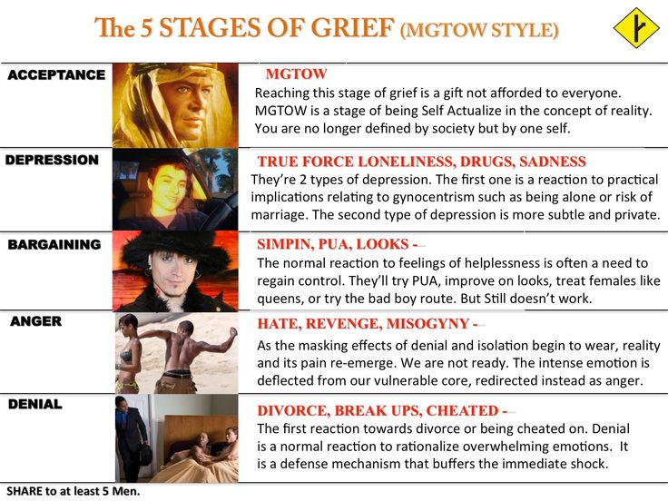 Stages of grief divorce cheating