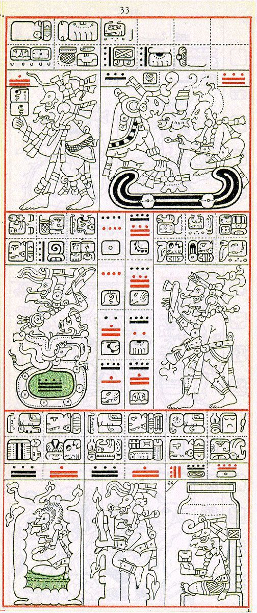 Gates drawing of Dresden Codex Page 33