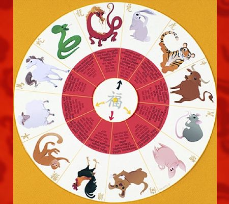 free printables for the chinese new year cubscouts chinese new year zodiac chinese new year chinese new year crafts