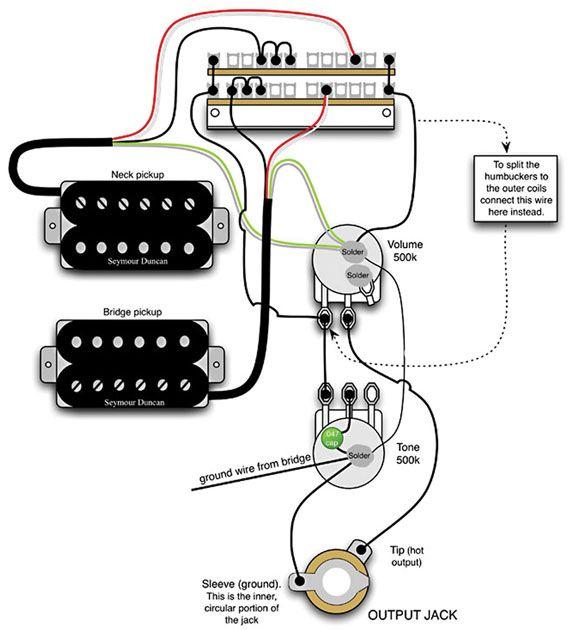 dual humbucker wiring diagram