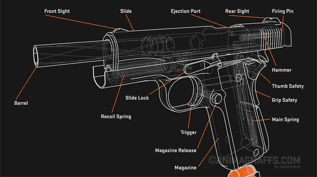 Aside from creating cool illustrations and infographics from his clients, Jacob O'Neal runs Animagraffs, site where he reveals the inner workings of objects like handguns, speakers, car or jet engines with great detail. Going through his motion graphics is always interesting.