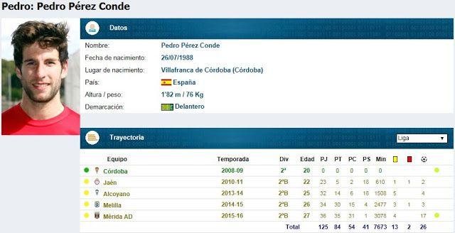 EL PICHICHI PEDRO CONDE SUENA PARA EL ALBA  Albacete Balompié Fichajes Fútbol Noticias deportes
