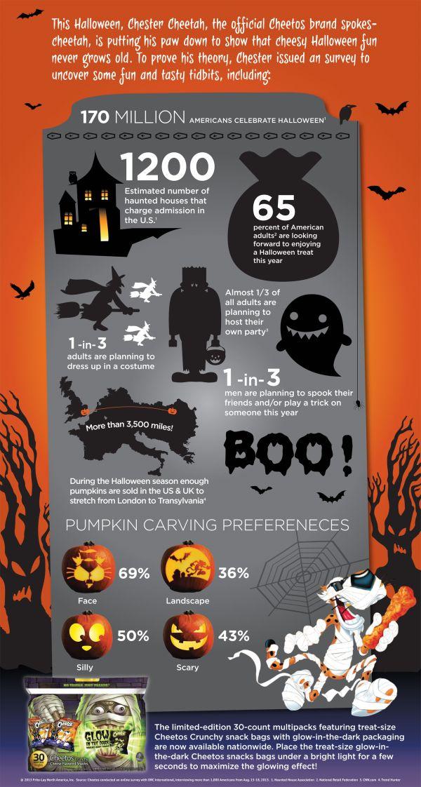 Best 25+ Halloween fun facts ideas on Pinterest | Halloween ...