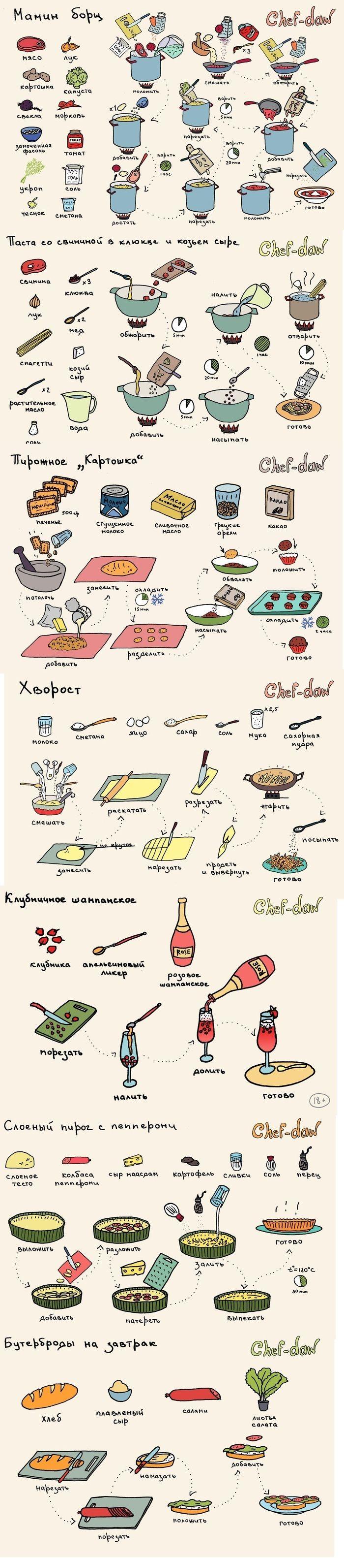 Разные рецепты в инфограмме