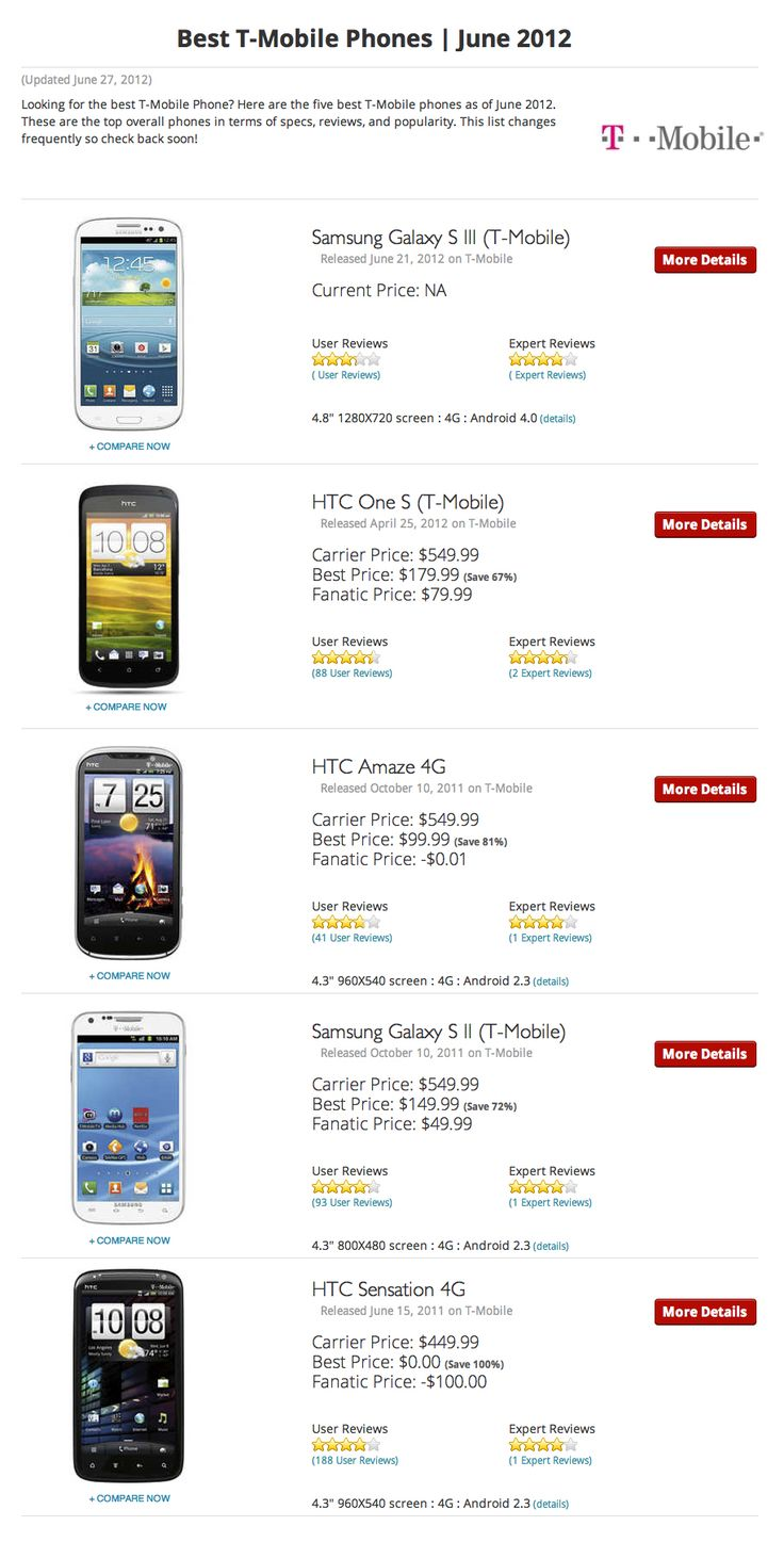Looking for the best T-Mobile Phone? Here are the five best T-Mobile phones as of June 2012.