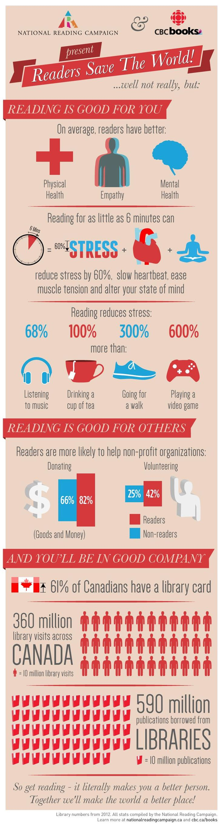 National Reading campaign and CBCBooks present Readers Save The World! ... well, not really, but:  Reading is good for you....