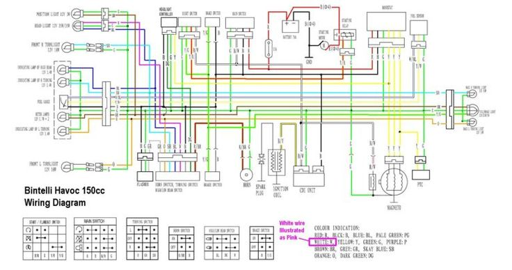 Chinese Scooter Wiring Diagram
