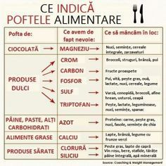 CE-INDICA-POFTELE-ALIMENTARE1