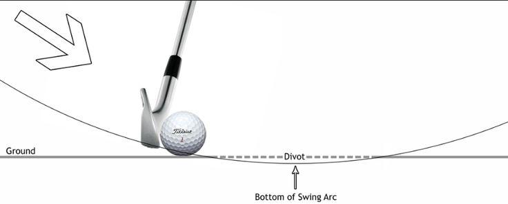 flirting moves that work golf swing ball training