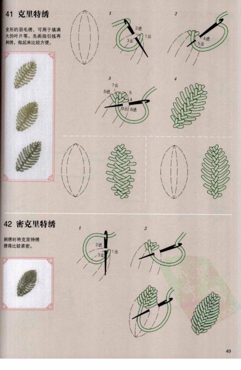 Gallery.ru / Фото #7 - Азбука вышивания: различные виды швов - Vladikana