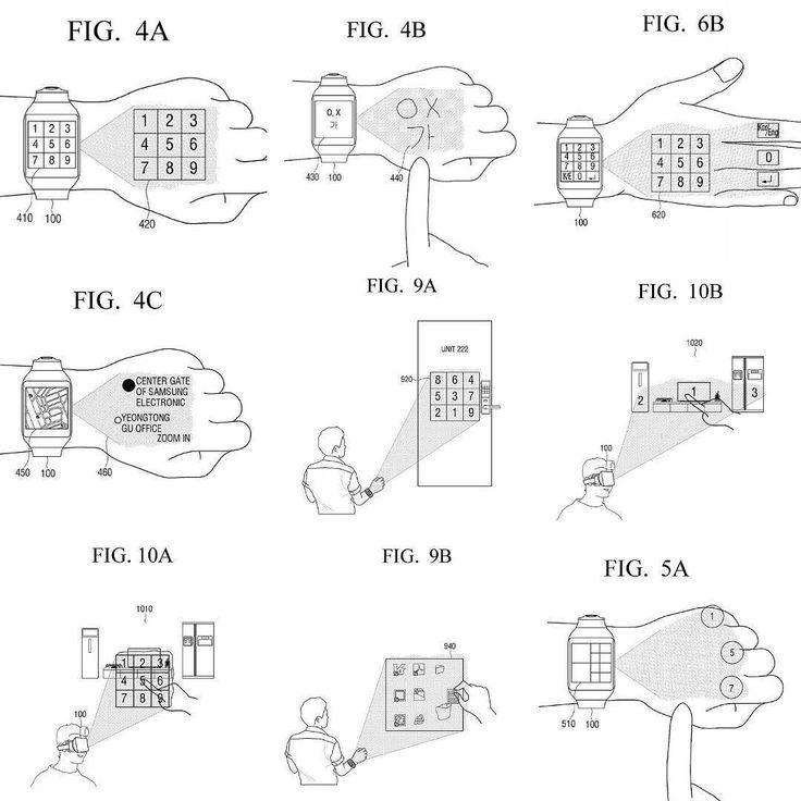 An awesome Virtual Reality pic! Samsung патентует технологию которая переносит экран умных часов на руку. Читайте подробности по ссылке в профиле. #samsung#smartwatch#technology#gadget#gadgets #watch#patent#умныечасы#часы#технологии #гаджеты#vr#virtualreality#ar#augmentedreality#vk#vkpost#вк#вконтакте#news#новости#daily #bestoftheday#amazing #instagood #instacool #instadaily by keepitsmartvk check us out: http://bit.ly/1KyLetq