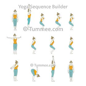 shoulder salutation sequence yoga  yoga sequences