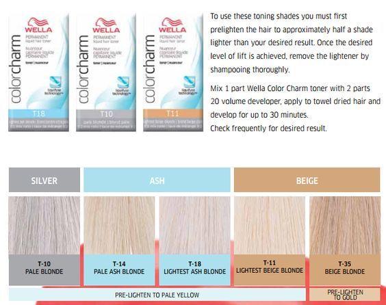 Wella Hair Toner Types