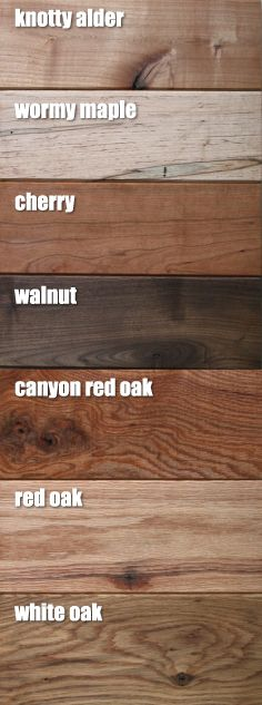 wood plank ceiling. I'm wild about wood things. Wood ceiling, or wood floors, or…
