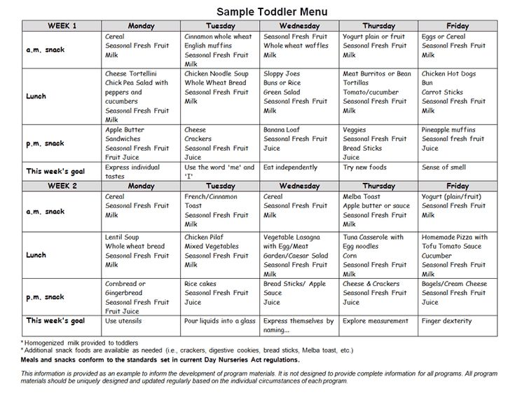 17 Best Images About Menus On Pinterest Daycare Meals
