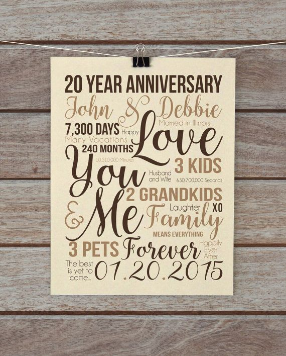 20 Year Wedding Anniversary Gift Ideas: 20th Anniversary Gift, Unique Custom Wall Art, Choose Your