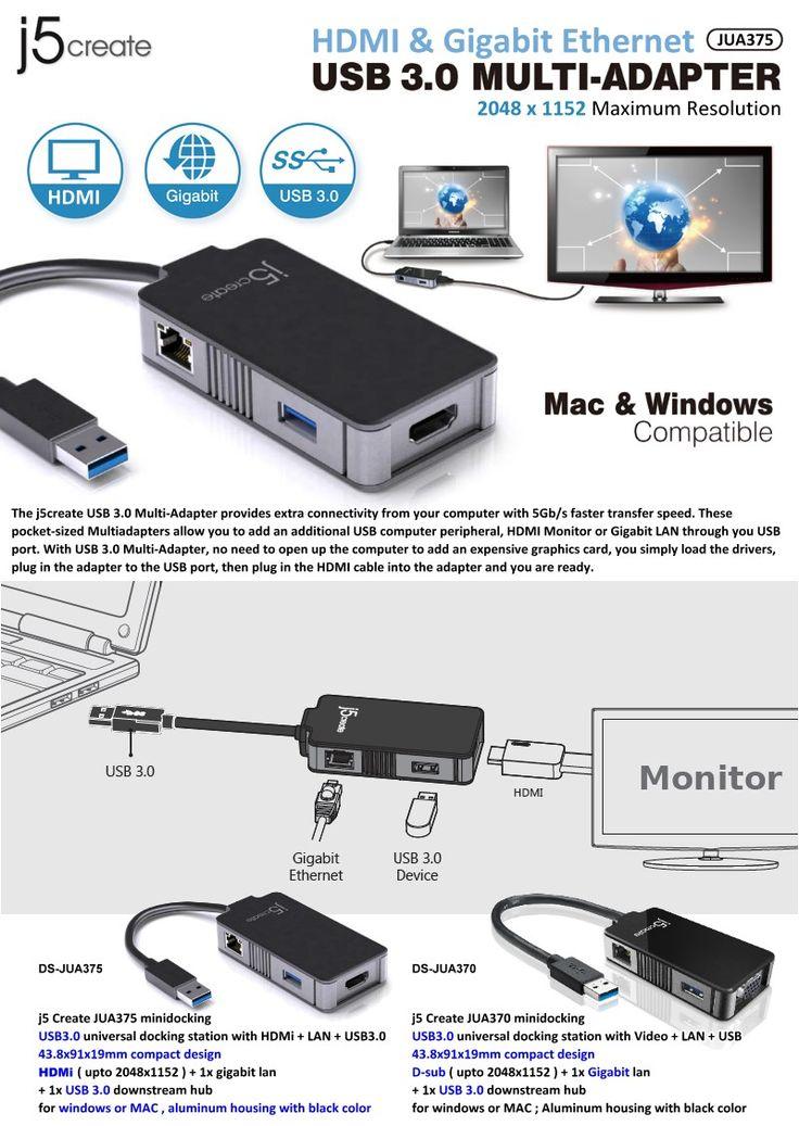 HDMI &GIGABIT ETHERNET