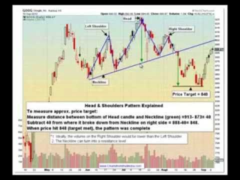 technical analysis of stocks tutorial pdf