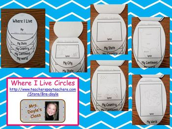 These circles go along with Maps and Globes in 2nd grade. Students are asked to locate themselves by naming their city, state, country, continent, and world. Students will also draw a picture, or symbol, to represent each place.Preview attached to show how to put the circles together to make a flip book.
