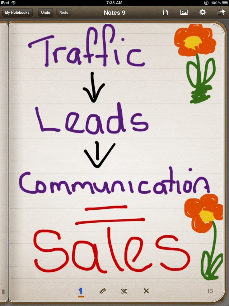 http://www.gailbottomleyliveonline.com  this is the way it works.... traffic does not mean sales... there is a funnel to go through.
