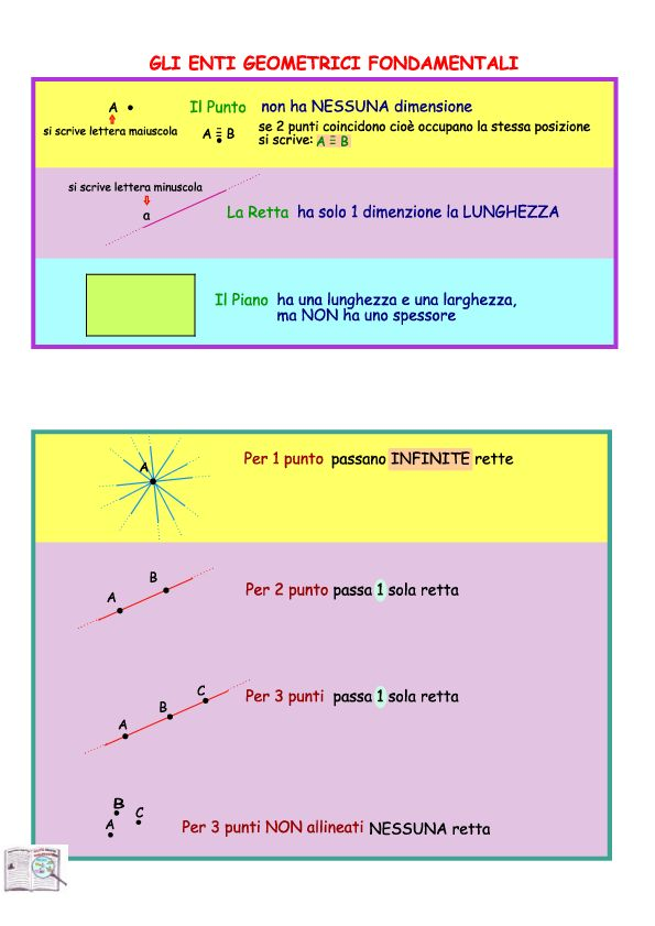 Rette Semirette e Segmenti 1ª Media | AiutoDislessia.net