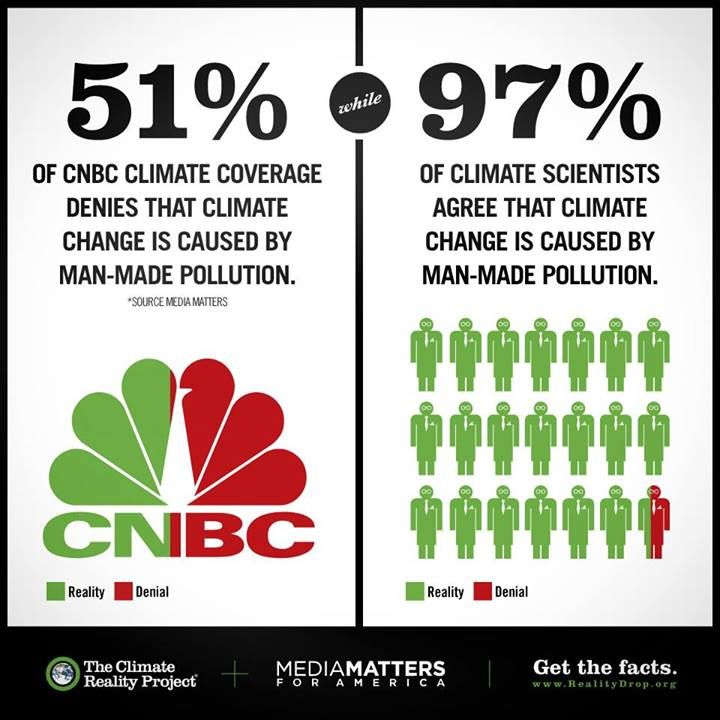 Best Climate Change Facts Images On   Climate Change