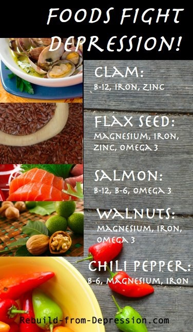Natural Healing Foods For Fibromyalgia