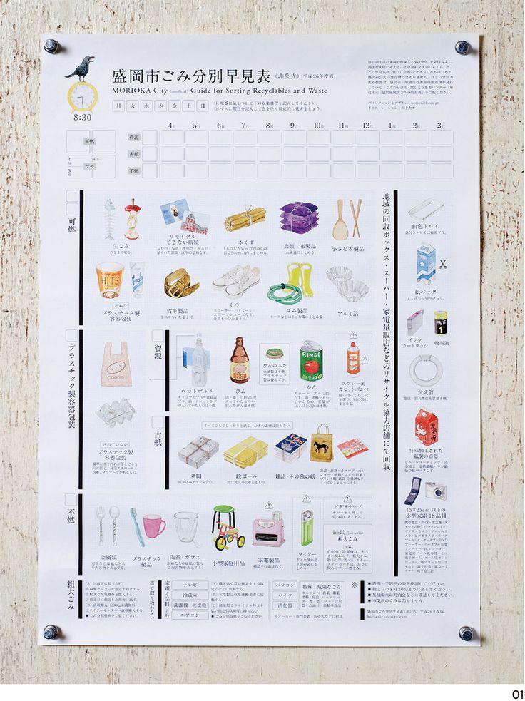 2013年5月、岩手県「盛岡市ごみ分別早見表。「ごみの分け方・出し方収集カレンダー(家庭用)」「盛岡地域版ごみ分別辞典」を参考にし、独自に企画、デザインしたもの。