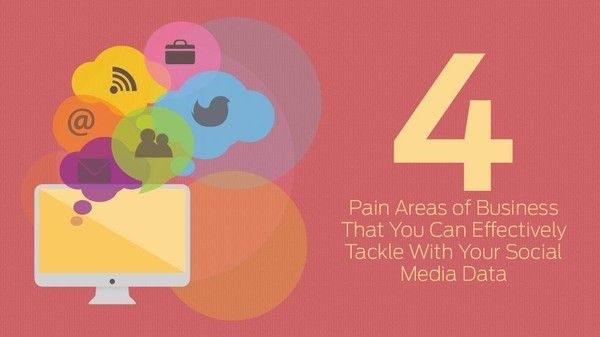 Vital Pain Areas of Your Business
