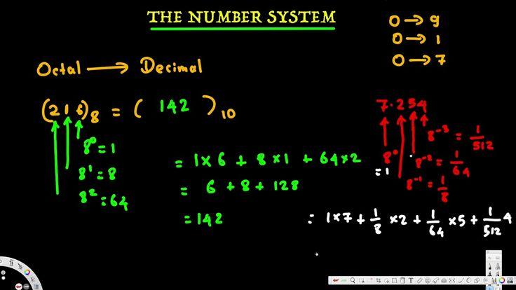Intro to Number Systems - Octal - Digital Logic Design I