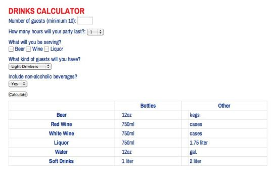 20 Best Images About Calculations And Sizes On Pinterest