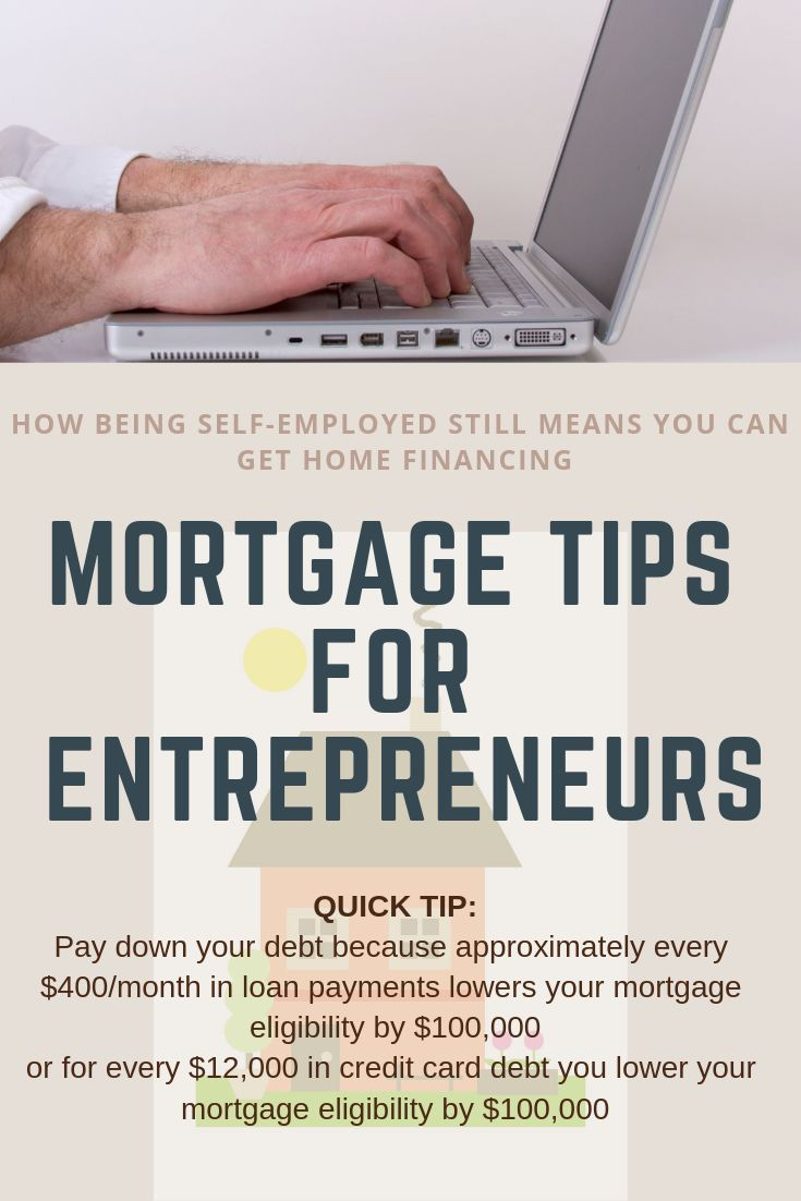 Pin On Mortgage Tips And Info