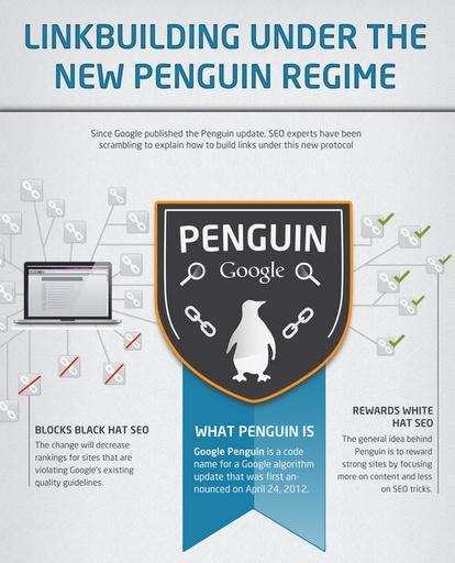 Linkbuilding strategies after penguin algorithm update.
