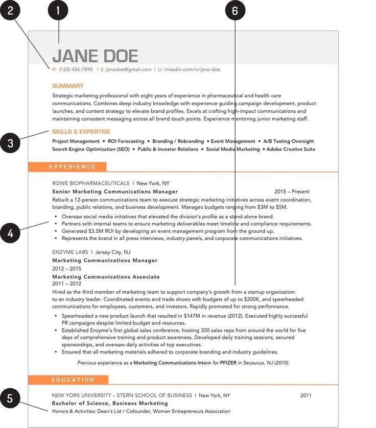 What Your Resume Should Look Like in 2019 Money Best