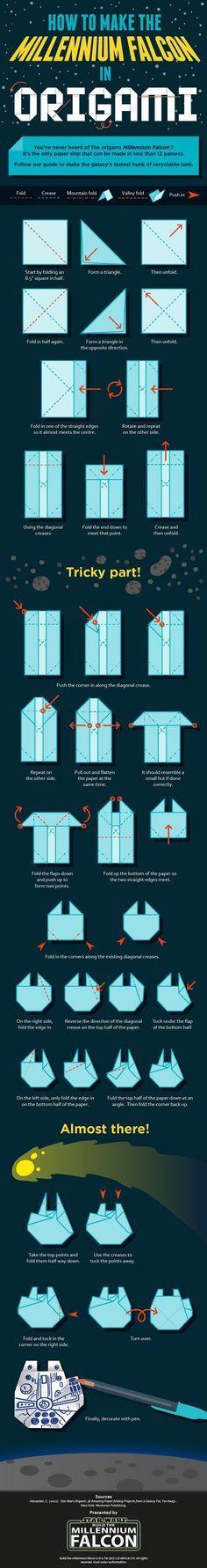 Infográfico mostra como montar uma Millennium Falcon em Origami