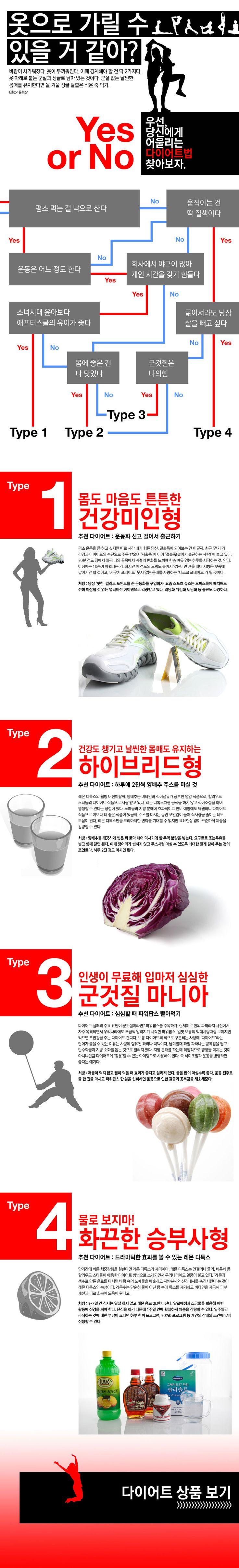 겨울철 다이어트 공략법