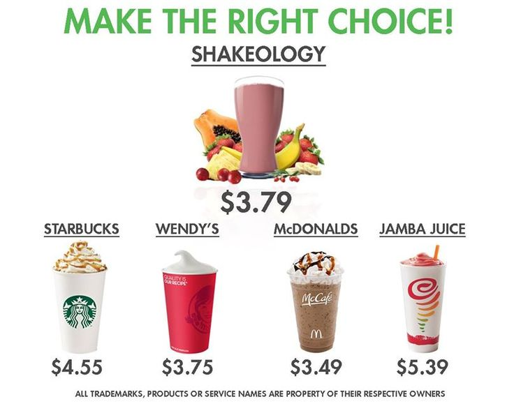 Shakeology Price Comparison