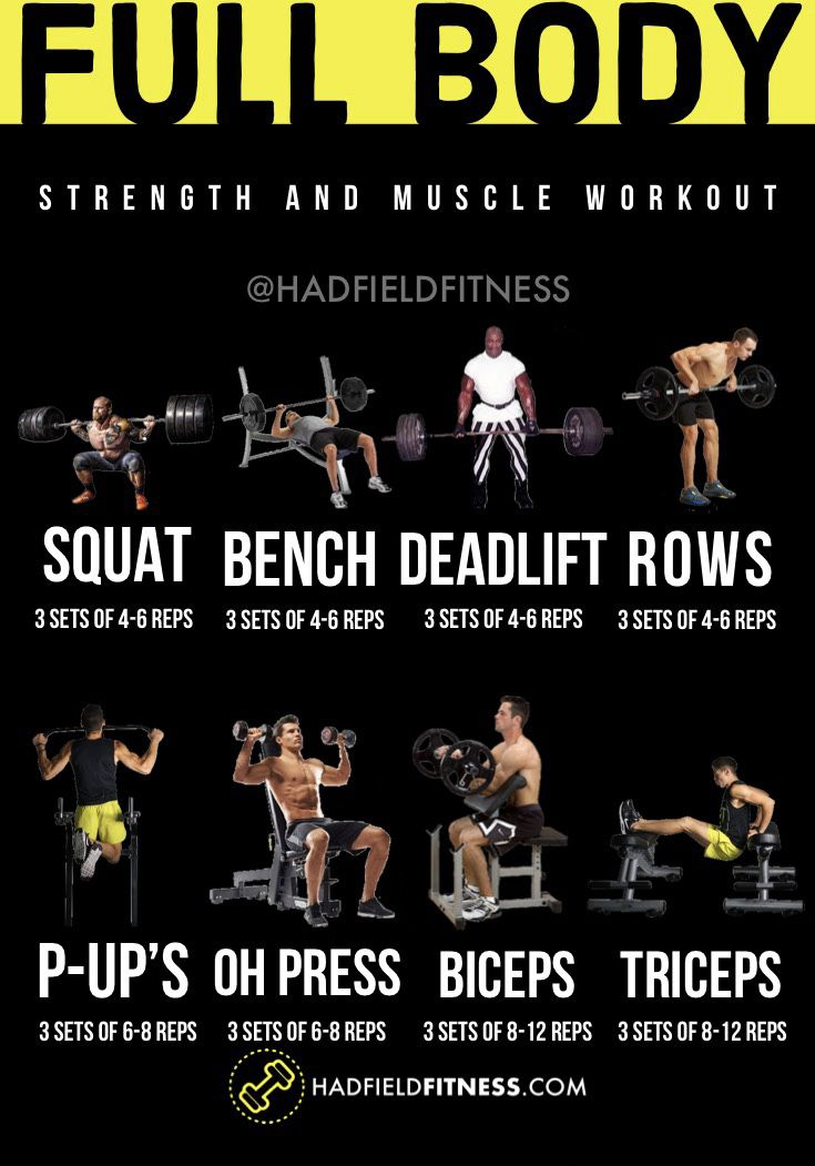 Gain Muscle And Strength Perform This Workout 1 2 Times Per Week