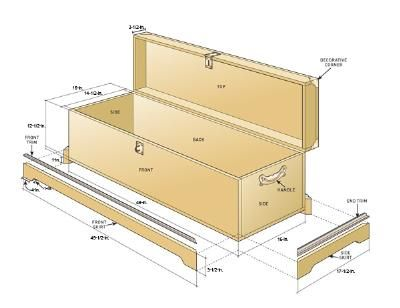 Blanket Box Diagram Furniture I Would Like To Make And