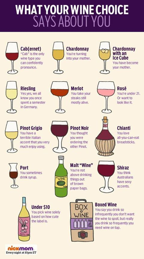 """What Your #Wine Choice Says About You #chart - yup, pretty much. I wish it also said: """"Malbec - for when you want to impress your friends and still get really schnockered."""""""