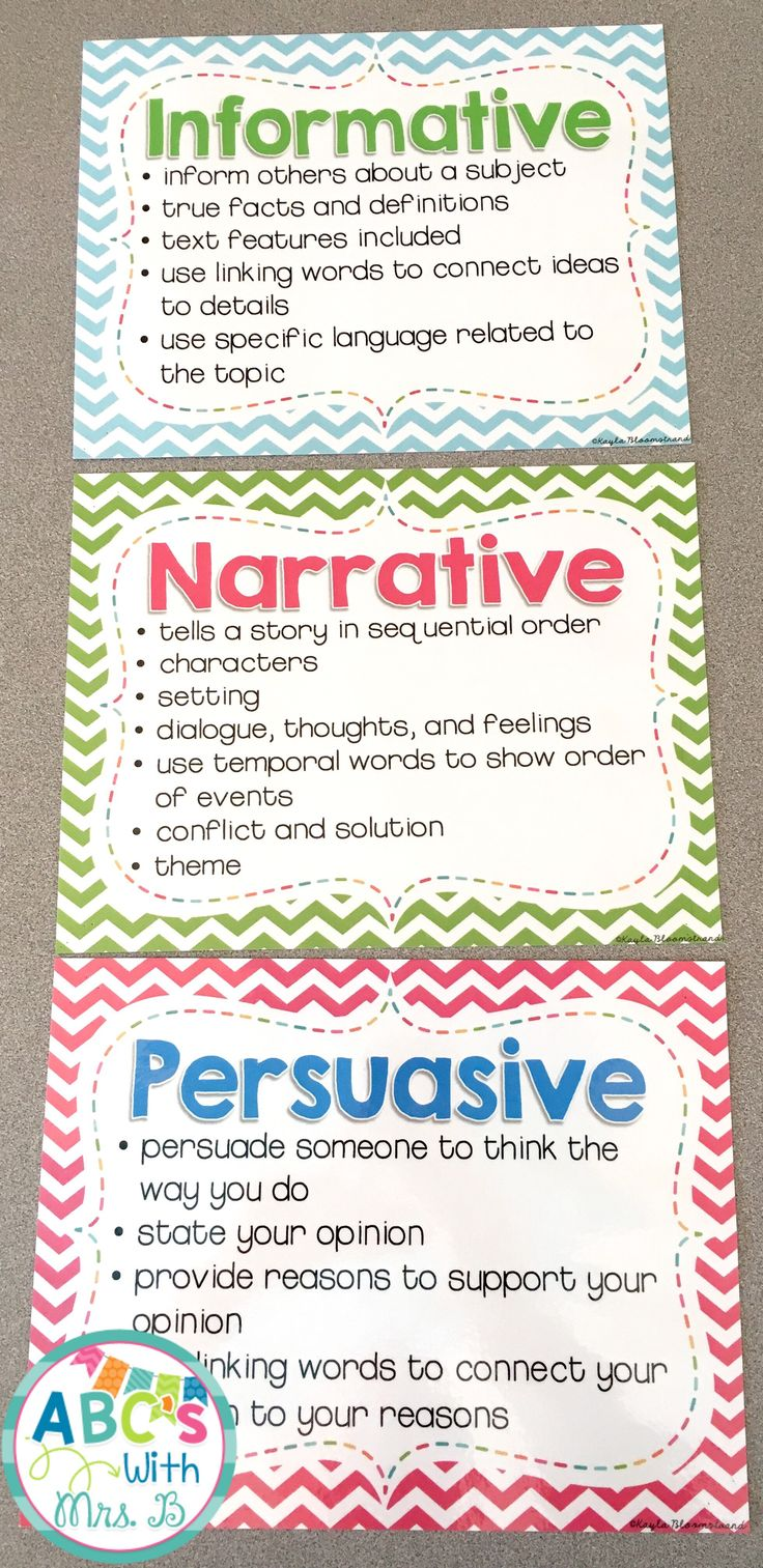 types of writing genres for kids Similar in design to beth newingham's genre posters, i have created additional genre posters for you to display in your classrom included in the download: folk tales humorous fiction legend narrative nonfiction photo essay play new fairy tale fable tall tale myths.