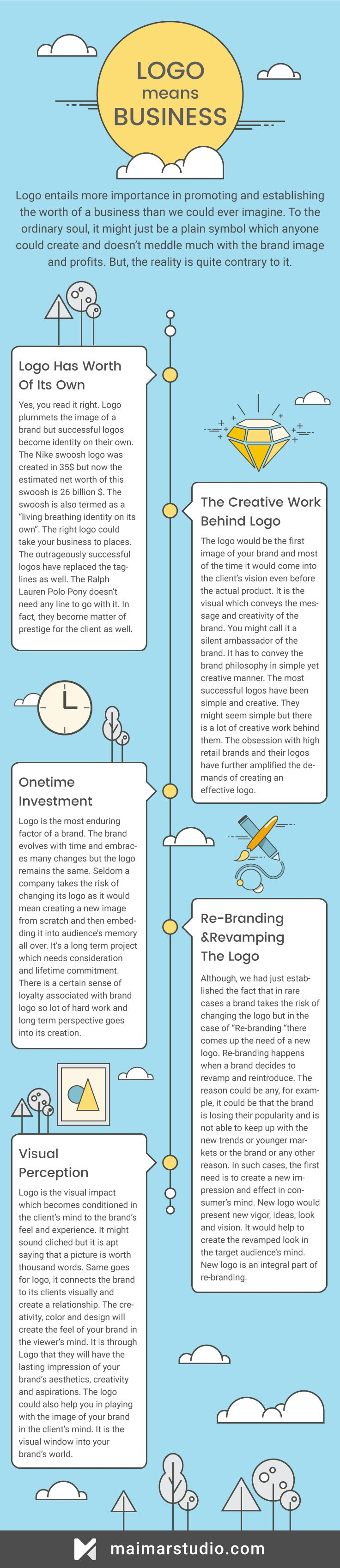 Logo means Business #logo #business #infographic