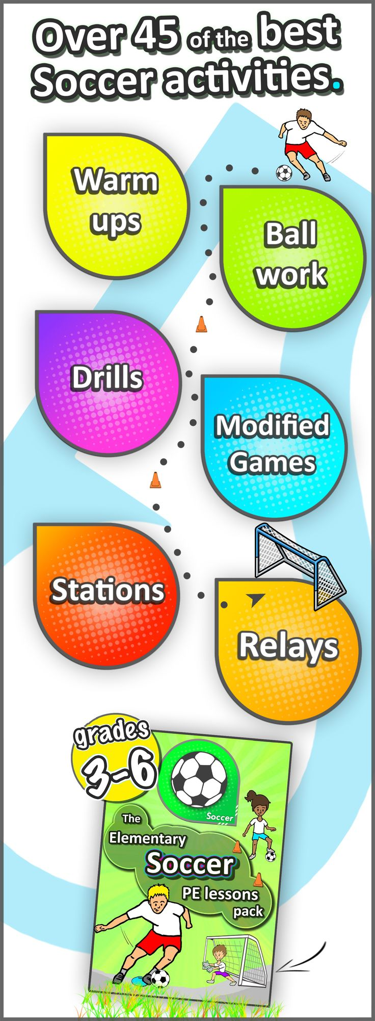Soccer ideas, games, skills and drills - lesson plans for your grades 3-6